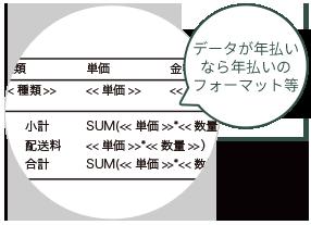 templates_03